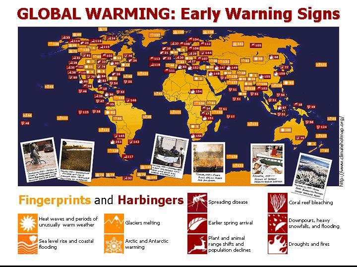 global warming warning signs